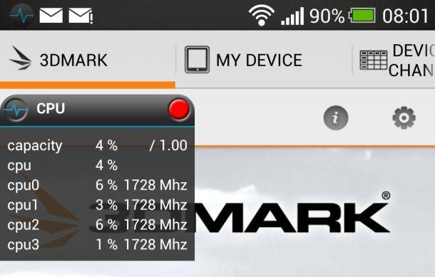 3DMark op HTC One