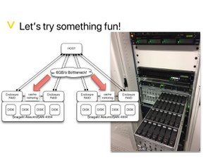 Data To Network: building balanced throughput storage in a world of increasing disk sizes