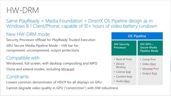 Microsoft PlayReady 3.0