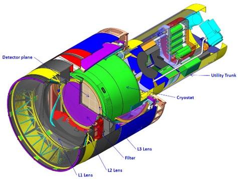 Camera 3,2 gigapixels voor telescoop