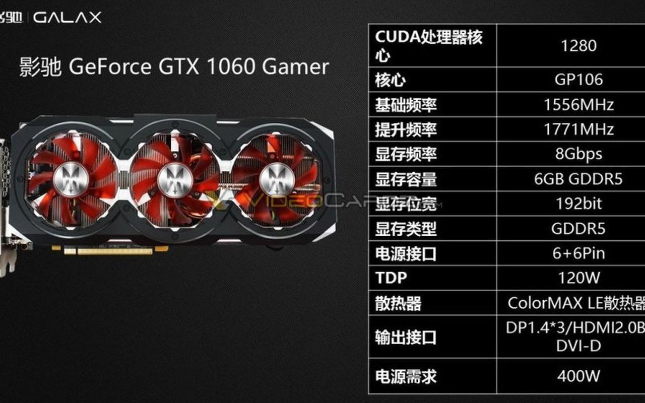 Gainward en Galax GTX 1060-gpu's