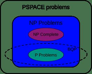 BQP Complexity -- via Wikipedia