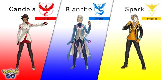Pokémon Go leaders
