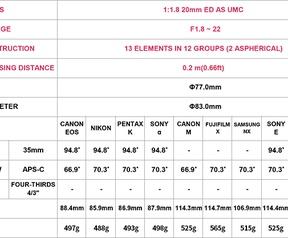 Samyang 20mm f/1.8