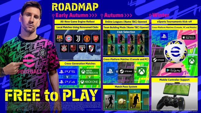 Roadmap eFootball 2022