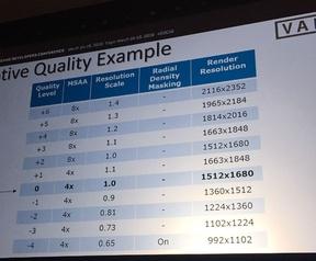 Alex Vlachos adaptive quality presentation GDC 2016