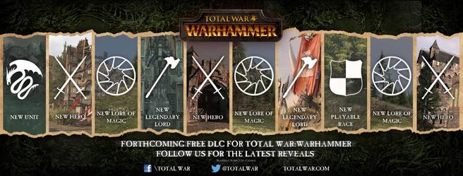 Dlc Total War: Warhammer