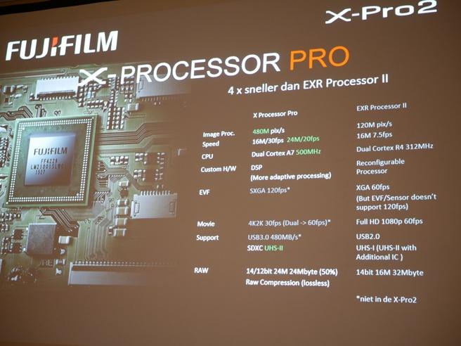Fujifilm X-Pro2 processor