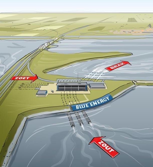 blauwe-energiecentrale