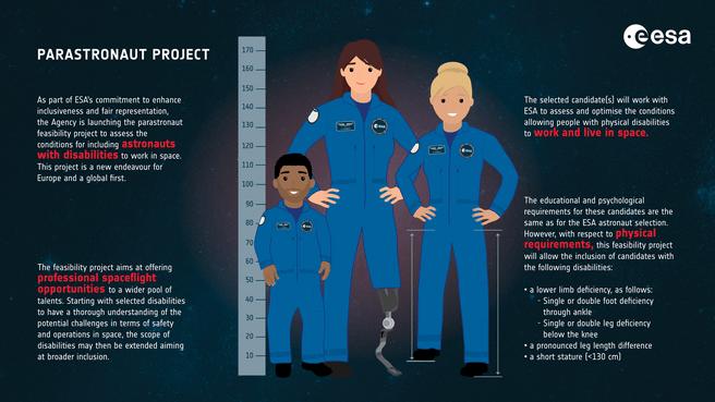 astronaut parastronaut