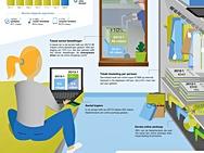 Infographic Thuiswinkel Markt Monitor 2013-1