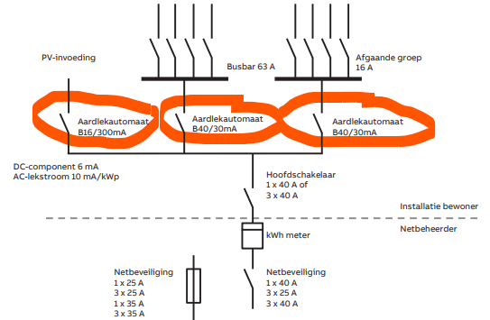 https://tweakers.net/i/JifqTxTWgFdms480Q6FASf40VM4=/full-fit-in/4000x4000/filters:no_upscale():fill(white):strip_exif()/f/image/D1g2XP064cVndTYDmgU1dVM1.png?f=user_large