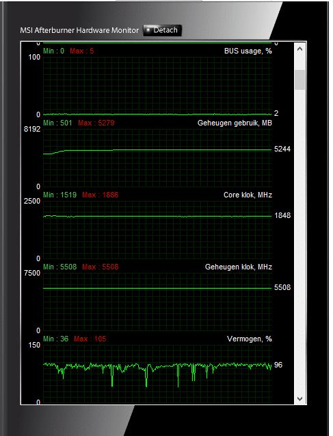 https://tweakers.net/i/JkJ_XAL2o89XXOAcYmnFtwdzY3E=/full-fit-in/4000x4000/filters:no_upscale():fill(white):strip_exif()/f/image/uBYwcfy2dZ8wv48WJethcKiv.png?f=user_large