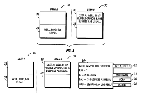 IBM abbreviations patents