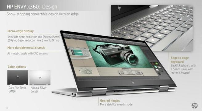 HP Envy 360 2017