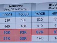 Samsung Global SSD Summit