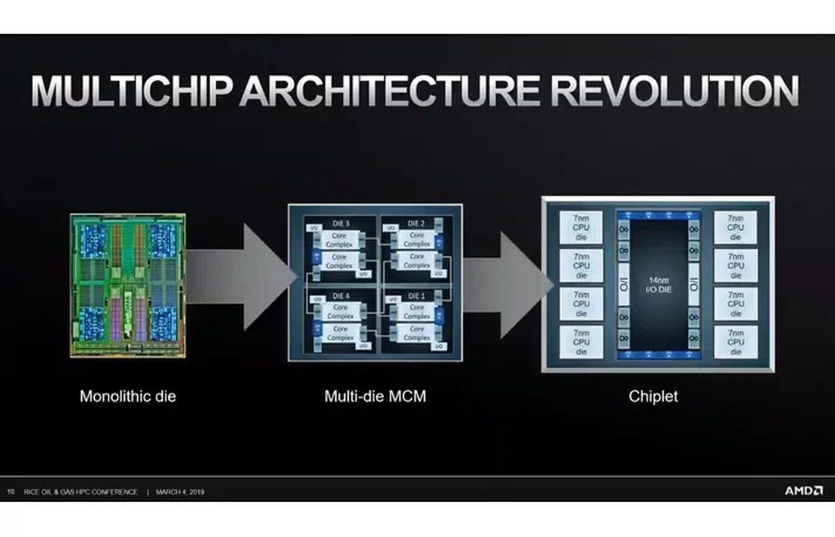 AMD werkt aan 3d-stapelen dram en sram op processors