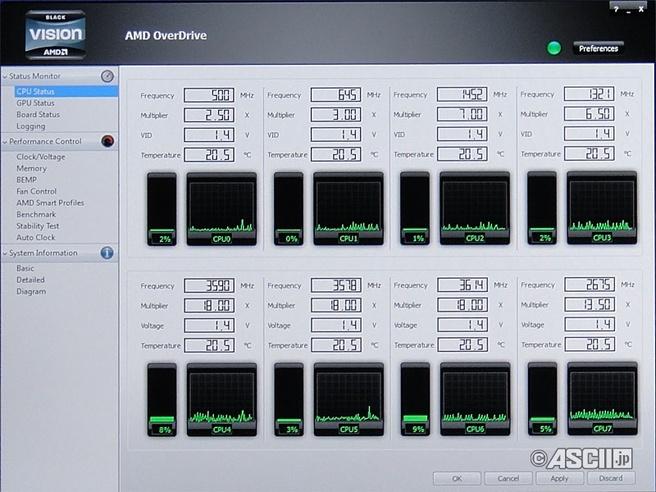 AMD FX Overdrive
