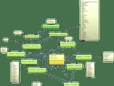 Overzicht usenetproviders