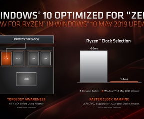 Windows 10-updates voor Ryzen