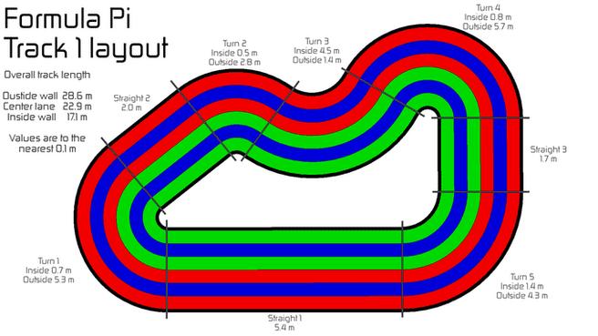 formula pi
