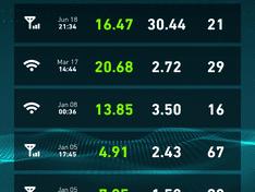 Ookla SpeedTest 4G