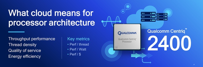 Qualcomm Centrix