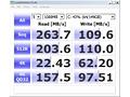 Benchmark safe-mode, cpu idle