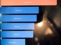 Quadrant score van Compal Honeycomb-tablet met Intel Oak Trail