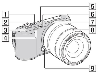 Sony NEX-3C