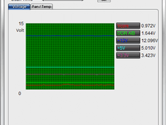 Easytune6 CPU Overview