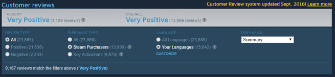 Reviews op Steam