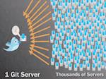 Twitter Git-server