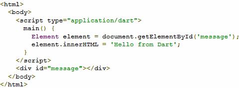 Dart voorbeeldcode