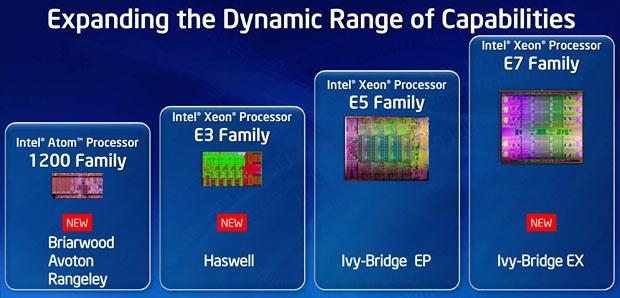 Intel Atom Xeon 2013