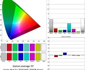 Apple iPad Air 2020 - Kleurafstelling