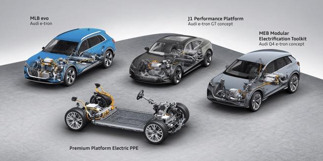 Vier elektrische platformen van Audi: MLB Evo, J1, MEB en PPE