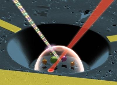 Uitlezen qubits via lasers
