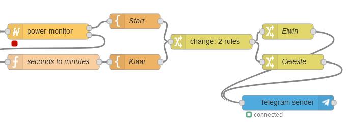 https://tweakers.net/i/LnJhIIoHbCpqsvaOpd8xa4If0bM=/full-fit-in/4000x4000/filters:no_upscale():fill(white):strip_exif()/f/image/eQr88hwTUyEQ8ScPFsSKlzRu.png?f=user_large