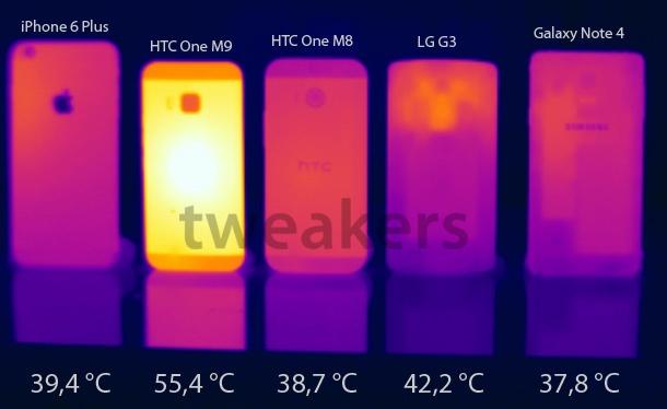 HTC One M9 warmtefoto