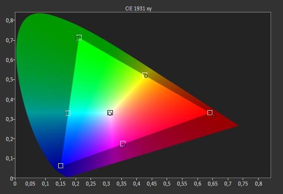 BTO 17CL80 Adobe rgb