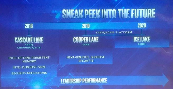 Intel Xeon-roadmap