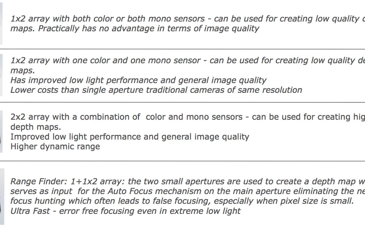 Het concept van Linx voor meerdere camera's