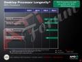 AMD Zambezi-roadmap