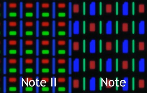 Subpixels Galaxy Note 2 en Galaxy Note