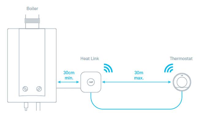 nest thermostat 3rd generation manual