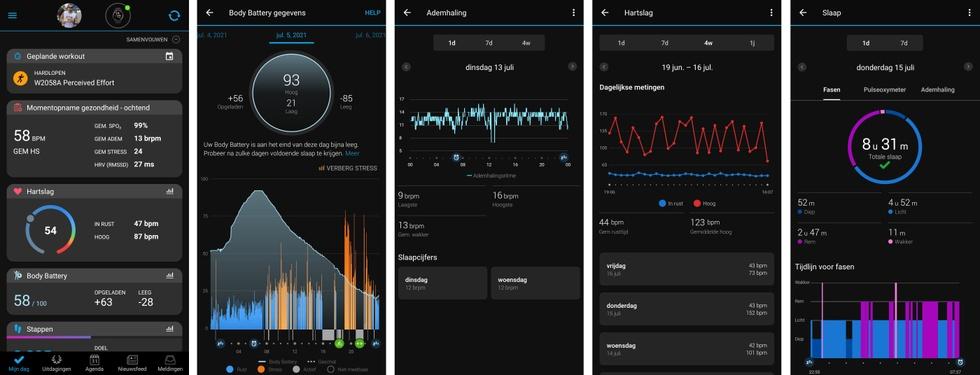 Garmin Connect app - homescreen en gezondheidsdata