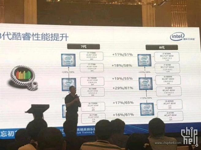 Intel-presentatie
