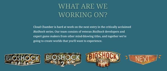 Cloud Chamber werkt aan nieuwe BioShock-game