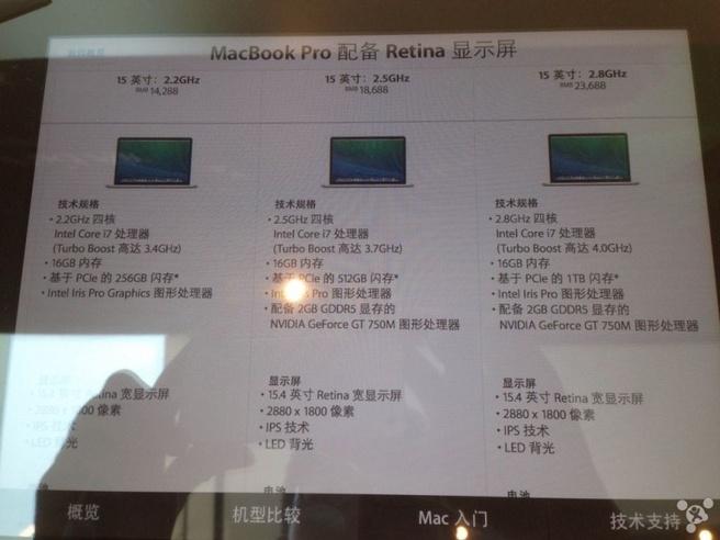 """15"""" MacBook Pro prijslijst (Chinees)"""